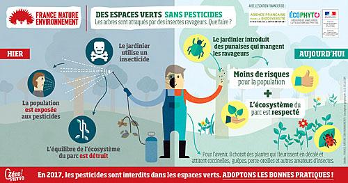 zéro pesticide pour les espaces verts