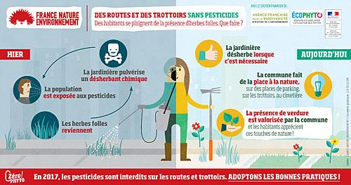 zéro pesticide pour la voirie